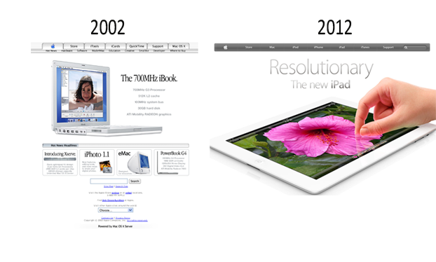 Apple website evolution