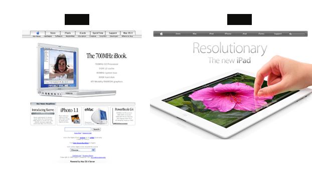 Apple website evolution