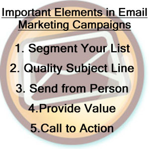 How to use Email Marketing - Midwest Digital Marketing