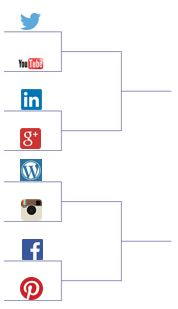 Bracketology-social-media